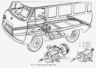Как проверить автоматическую коробку передач подержанного автомобиля